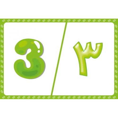 بطاقات تعليم الأرقام الانجليزية والعربية